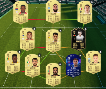 PS4 Boys in Green SBC solution