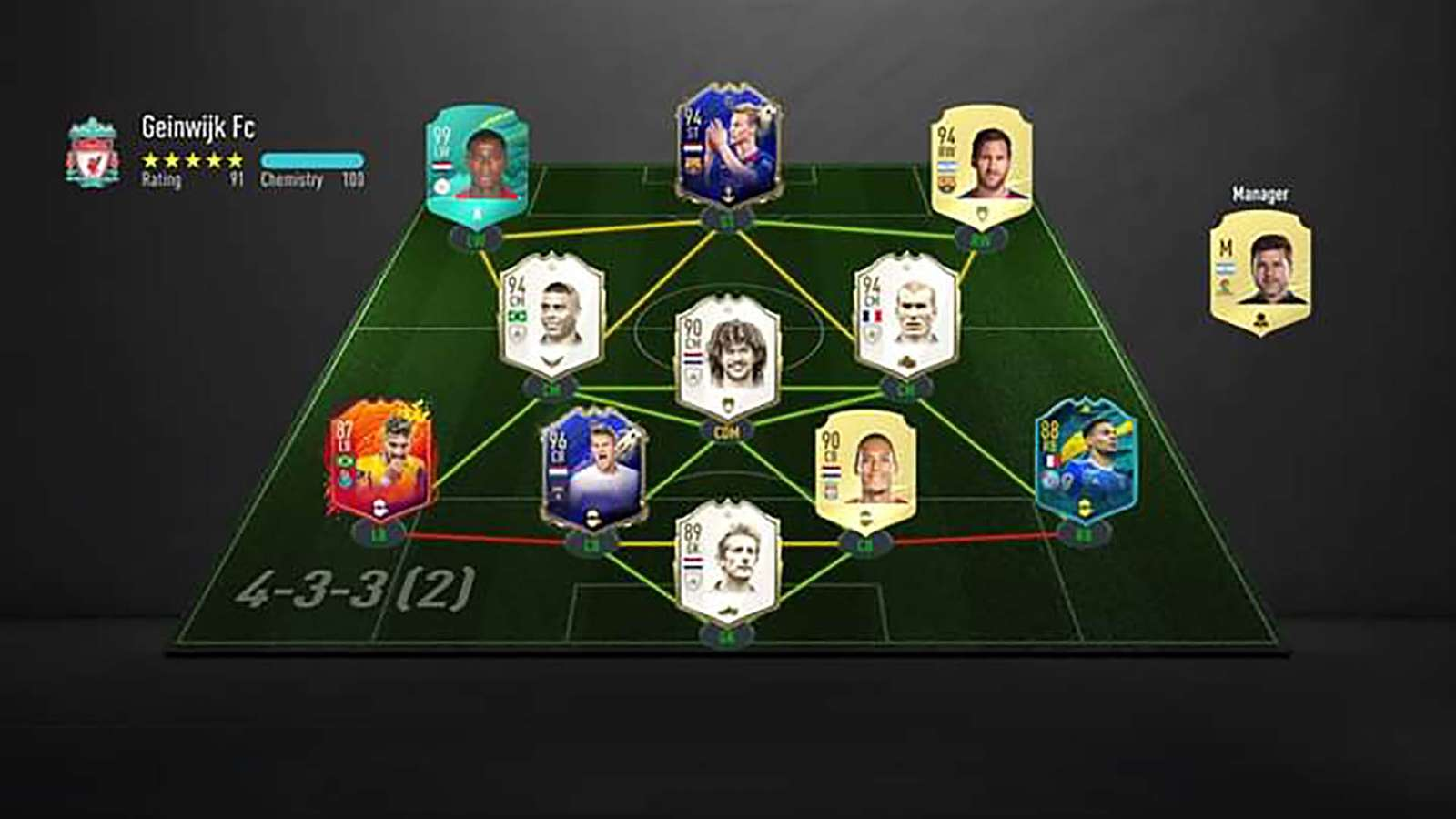 Promes pro player team