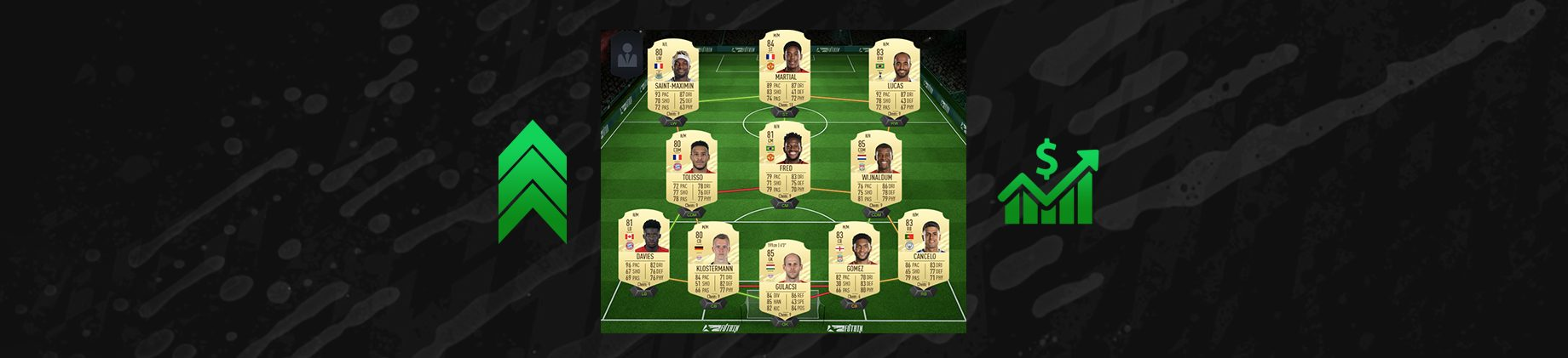 Team Buying Guide